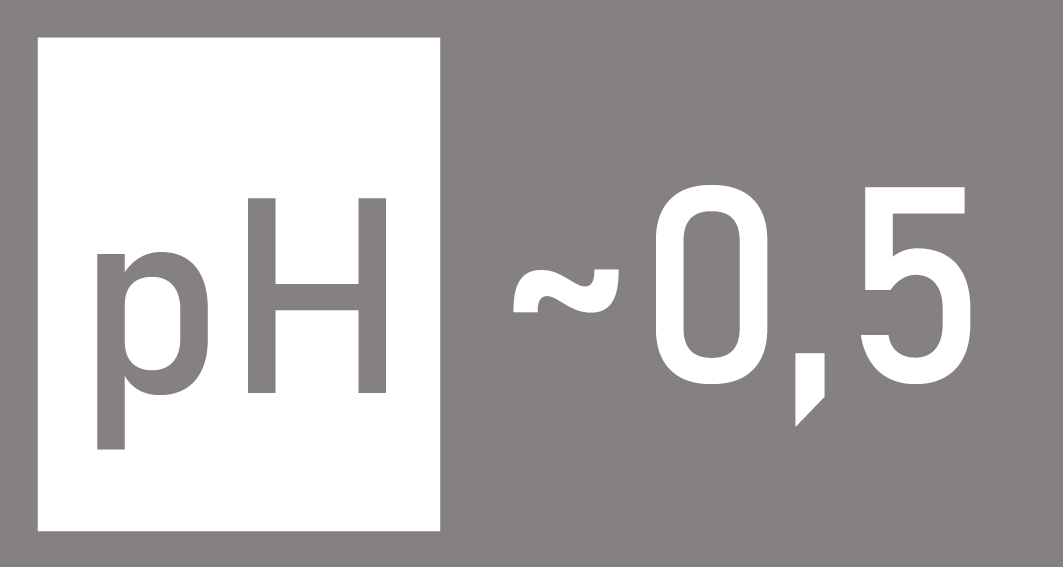 Poziom pH w preparacie 0,5